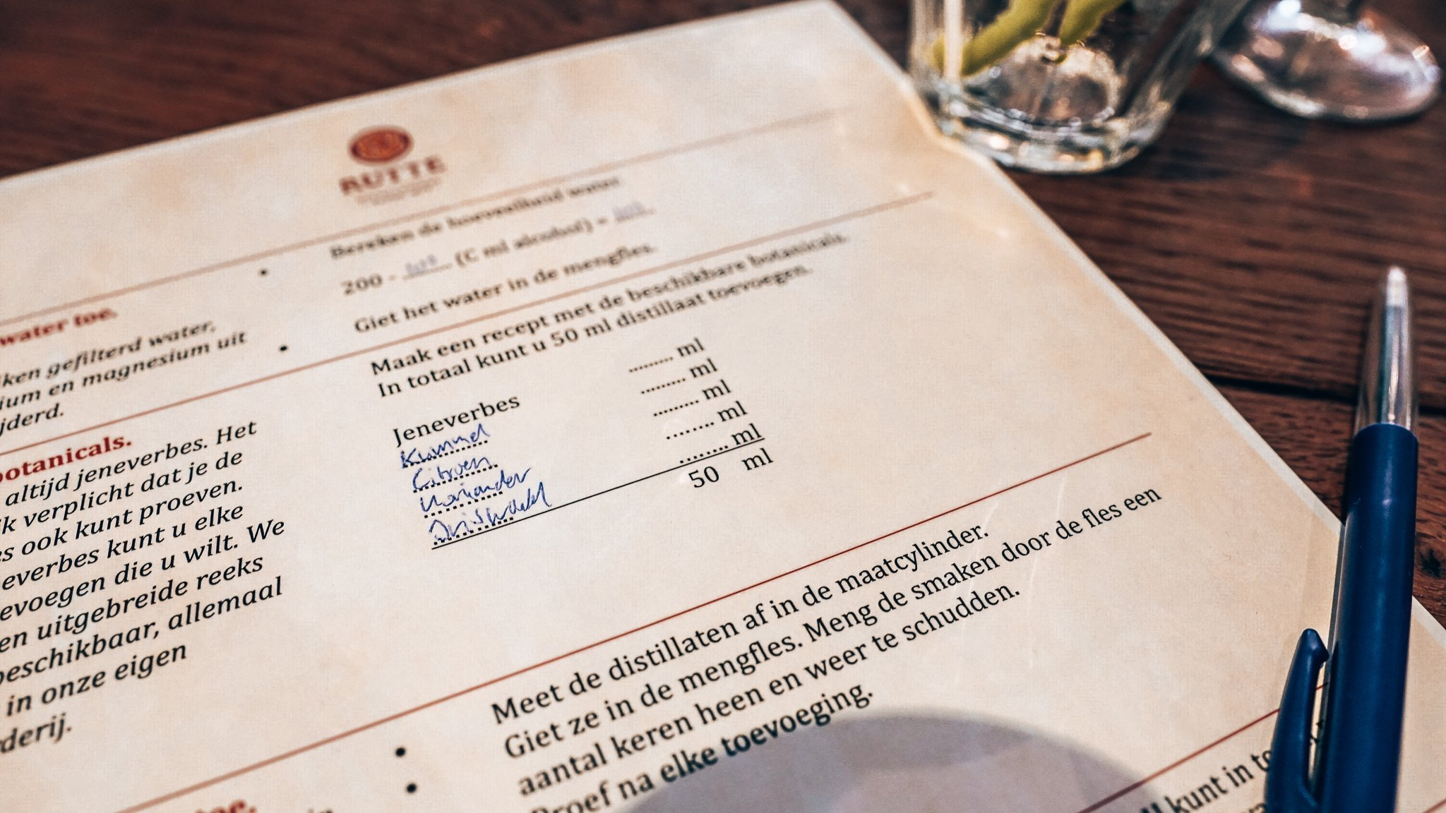 Handleiding voor het maken van een eigen gin, Distilleerderij Rutte, Alles over gin.