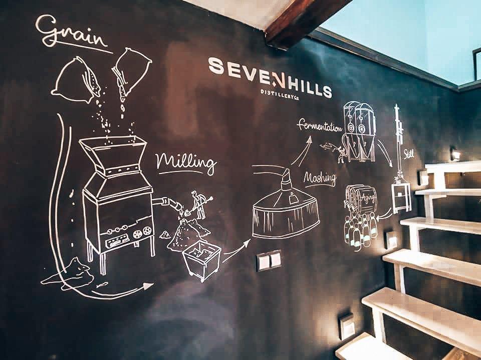 Muurschildering, Seven Hills Distillery, Hongarije, Alles over gin.